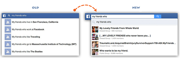 Facebook Graph Search 1.1.7.22-Facebook工具 - 第1张  | SEO破解工具